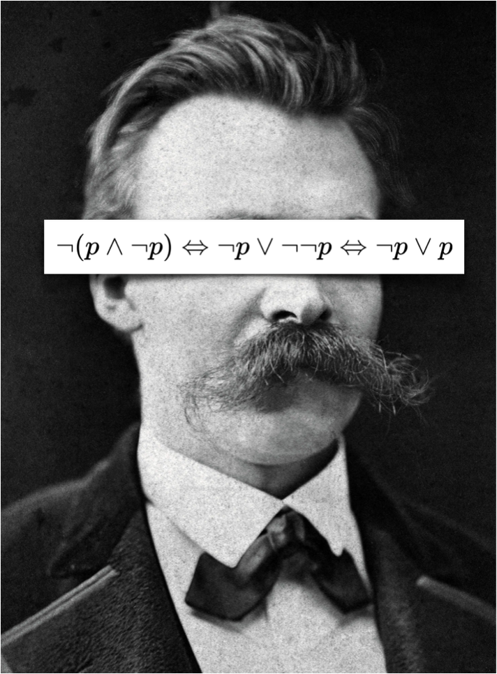 Image de Friedrich Nietzsche et équivalence entre non contradiction et tiers exclu sou sua supposition de la pertinence de la double négation